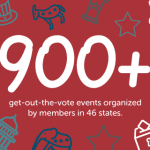 900-gotv-events-in-2016